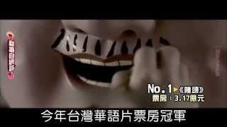 20121208《陣頭》吸3.1億奪台灣票房王(小鬼黃鴻升)
