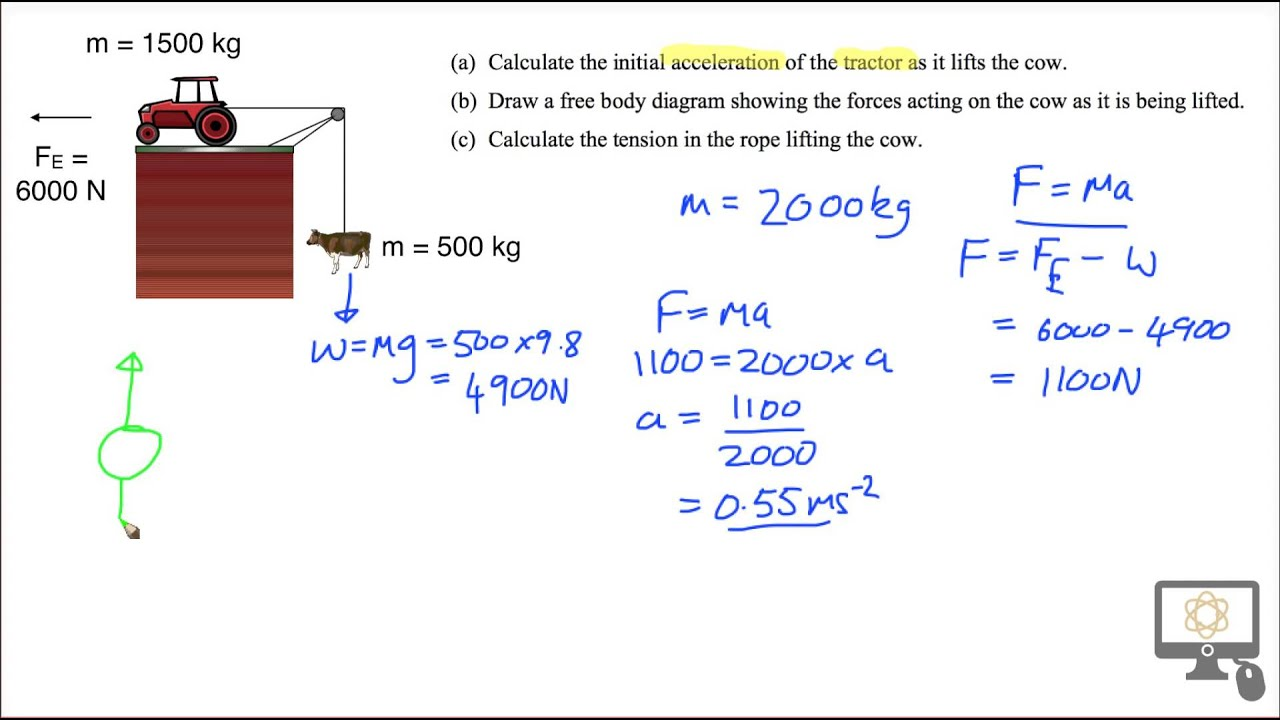 maxresdefault tension problem solution for sqa cfe higher physics cow over cliff