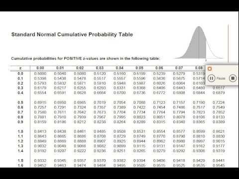 مقدمة جدول التوزيع المعياري - YouTube Z Table Chart