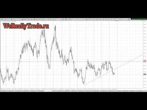 Аналитический обзор Форекс и Фондового рынка на 20.02.2014