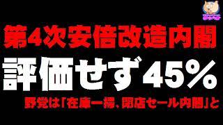 【第4次安倍改造内閣】内閣改造「評価しない」45% - 野党は「在庫一掃内閣」と批判