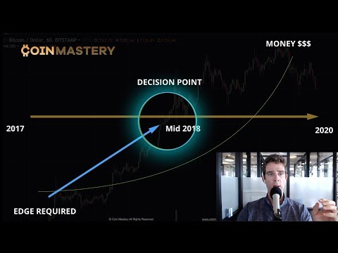 The Bleeding Has Slowed - What's Next? Peter Thiel, The Future of Bitcoin + Your Profits - Ep166