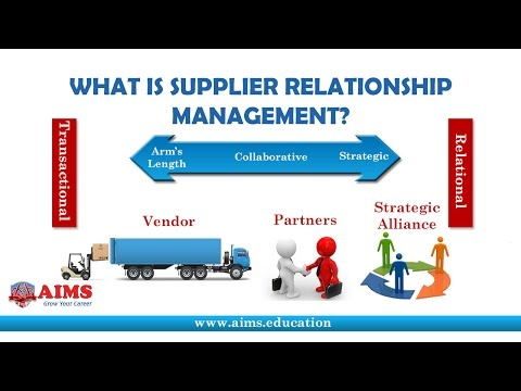 Supplier Relationship Management - Process & Tools in Supply Chain Relationships | AIMS Lecture