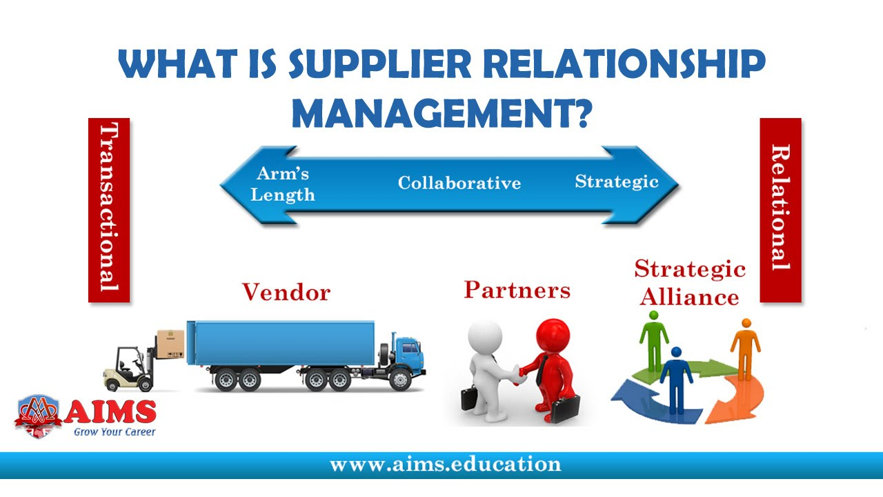 Supplier Relationship Management - Process & Tools in Supply Chain ...