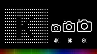 What Is 4K 6K 8K And Why You Should Care
