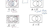 Venn diagrams shading regions for two sets youtube 1405 ccuart Gallery