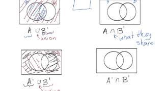 Sets union intersection complement clipzui shading venn diagram regions ccuart Images