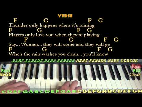 Dreams (Fleetwood Mac) Easy Piano Cover Lesson with Chords / Lyrics