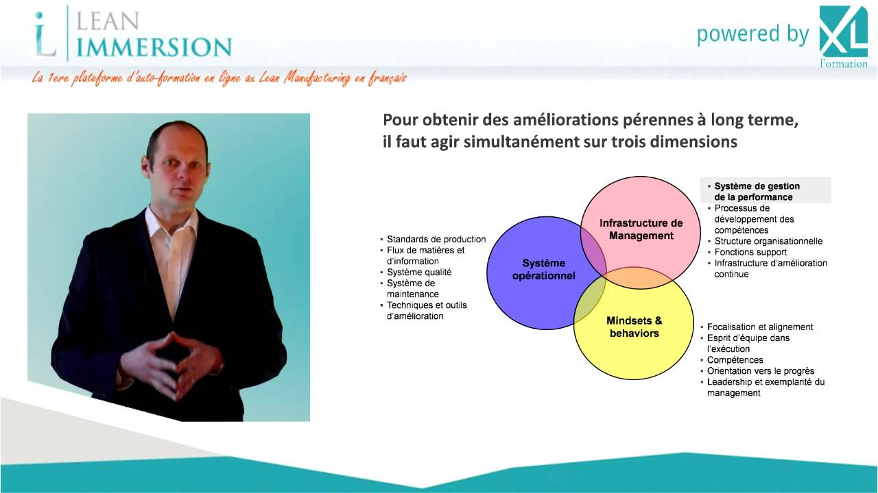 Formation Gestion Introduction A La Gestion De Performance Formation Lean Manufacturing