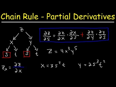 Chain Rule With Partial Derivatives - Multivariable Calculus