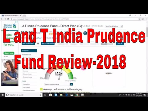 L &T India Prudence Balanced Fund in Hindi   Best Balanced Mutual Fund In Hindi