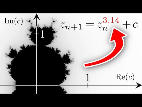 Mandelbrot set with power from 1 to ∞