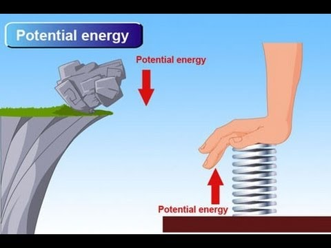 Energy; Resources and Forms 1st Prep T01 U02 L01