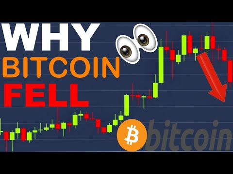 why-bitcoin-fell-|-bitcoin-cryptocurrency-2020
