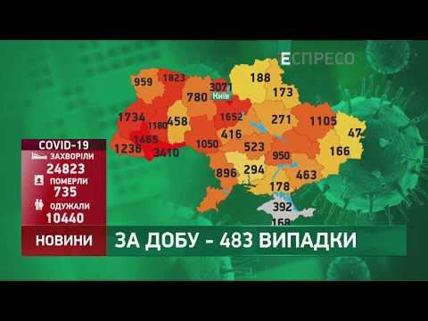 Коронавірус в Україні: статистика за 3 червня