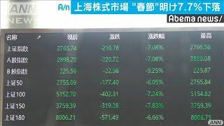 春節連休明けの上海株は7.7%の大幅下落で取引終了(20/02/03)