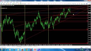video analyse technique forex du 7 au 13 avril2014