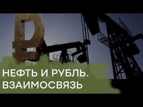 Нефтяная война России! Как падение цены на нефть повлияет на россиян — Гражданская оборона