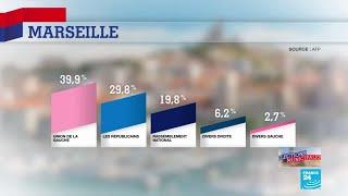 Municipales 2020 : L'union De La Gauche Avec Michèle Rubirola L'emporte à Marseille