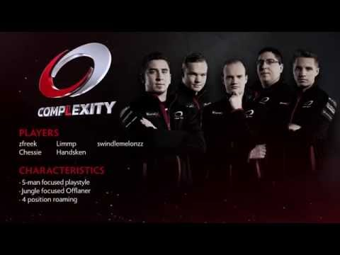 TI6 Team Complexity