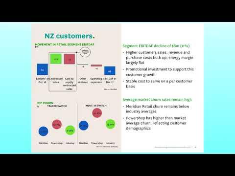 Meridian Energy 2018 Interim Result