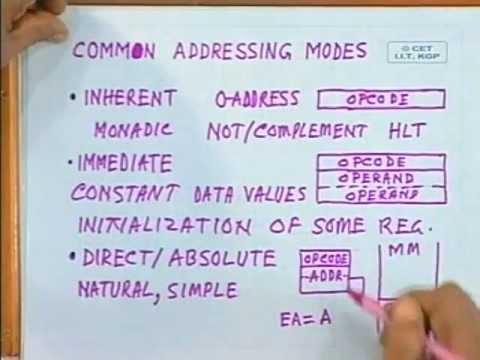 lec 5 - Instruction Set : Vocabulary of the Machine (Contd.)