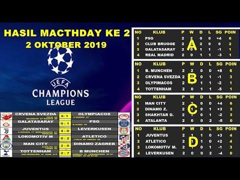 HASIL PERTANDINGAN KE 2 LIGA CHAMPIONS 2019   UEFA CHAMPIONS LEAGUE 2019/2020