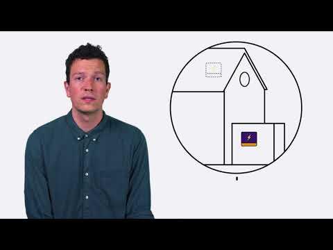 proces na acceptatie collectieve inkoop zonnepanelen