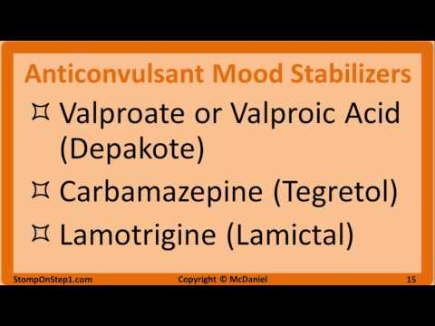 Antipsychotics, Mood Stabilzers Anxiolytics