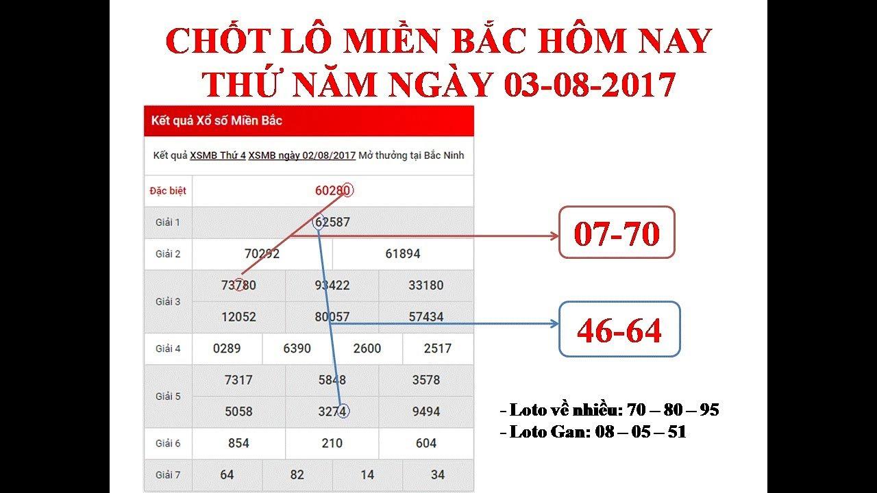 Soi C U Ch T Loto Xsmb H M Nay Th N M Ng Y 03 08 2017