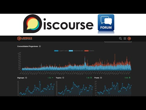 Review: The Open Source Forum Software Discourse