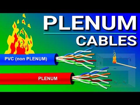 Plenum vs Non Plenum PVC Network Ethernet Cables.