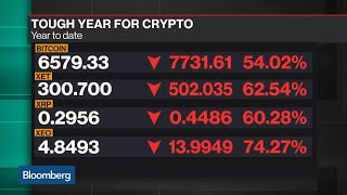 Where the Crypto Market Is Headed From Here