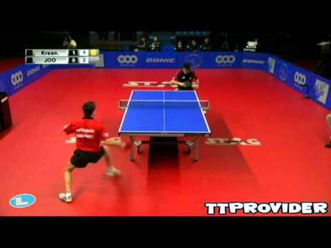 Europe vs. Asia 2010: Kalinikos Kreanga-Joo Se Hyuk