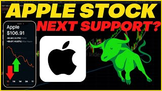APPLE STOCK UPDATE: WHERE WILL APPLE FIND SUPPORT? | TECHNICAL ANALYSIS ON APPLE STOCK #AAPL #APPLE