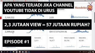 Memulai Mengembangkan Channel YouTube Yang Terlantar - Episode 1
