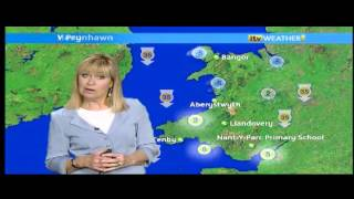 Mr Young Welsh Weather