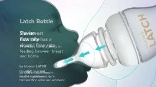 Munchkin - LATCH Bottle
