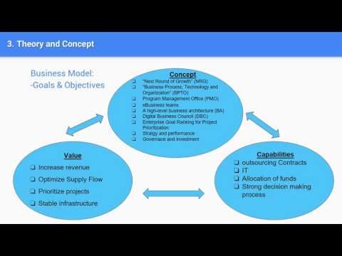 IST 609 case 3 Volkswagen of America:Managing IT Priorities by group 5