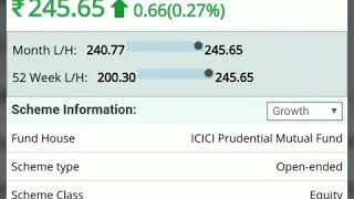 Review of ICICI prudential FMCG FUND