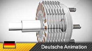 Lamellenkupplung / Mehrscheibenkupplung - Funktion (Animation)