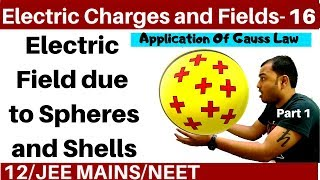 Electric Charges and Fields 16 I Electric Field due to Charged Spheres and Shells Part 1 JEE /NEET
