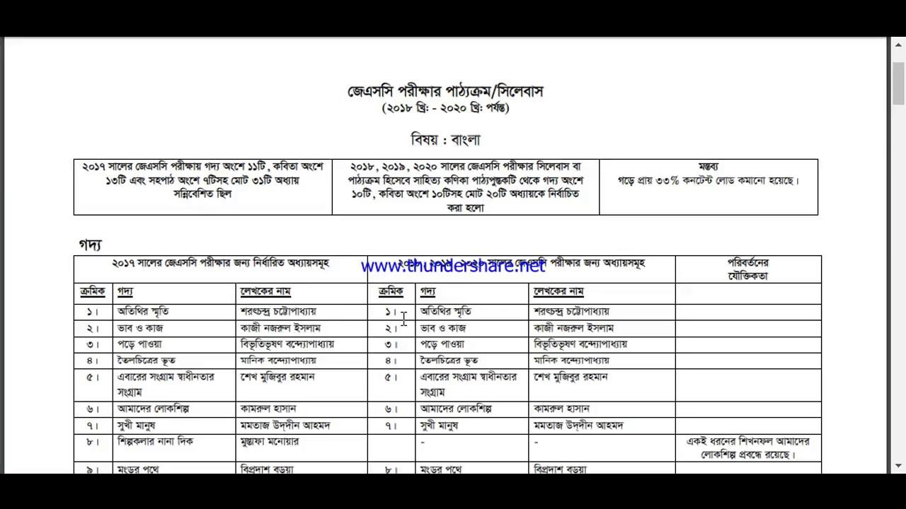Board dhaka routine jsc pdf 2015