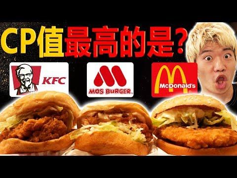 【調查】三大速食店CP值最高的雞腿堡!冠軍竟然是它…?