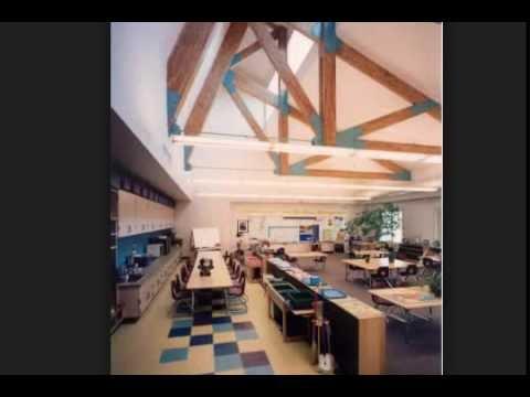 Best Design Schools Of Aalto University