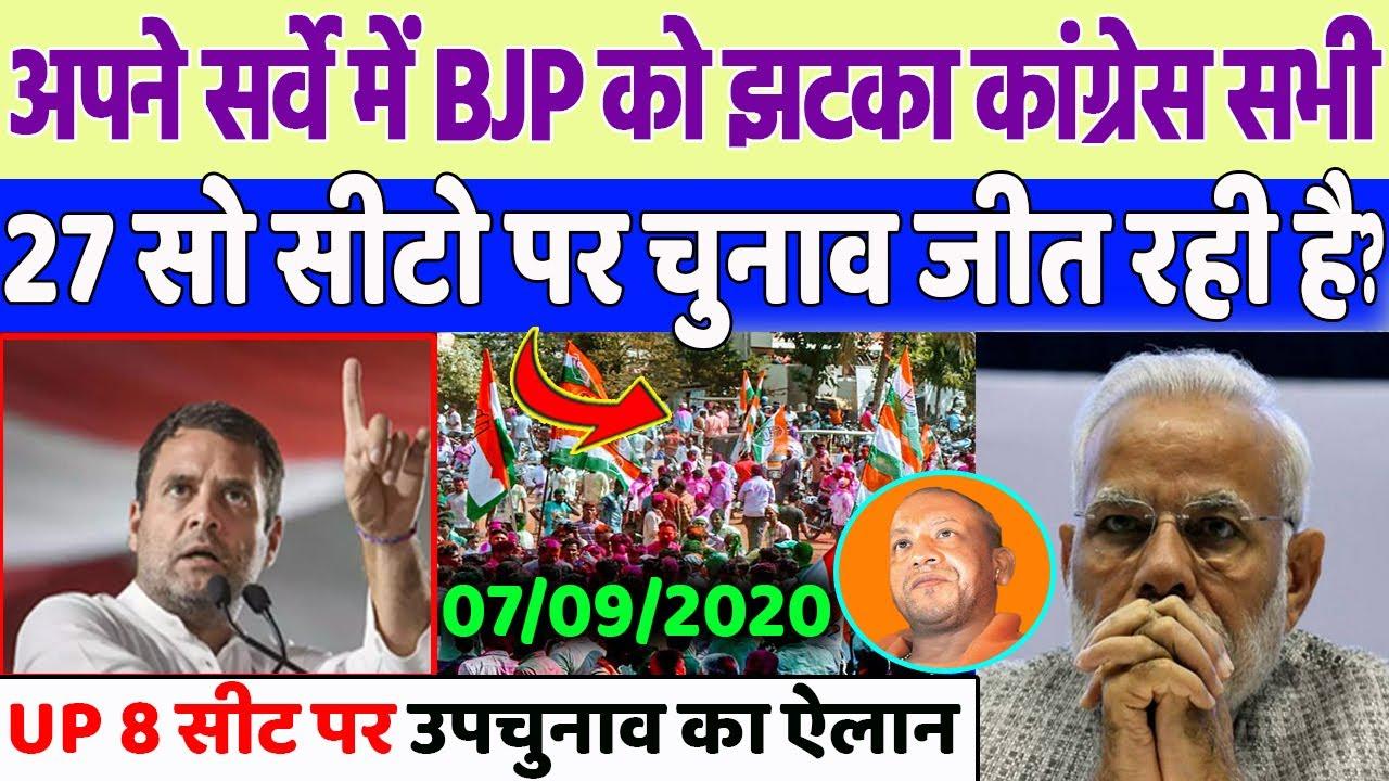आज 7 september 2020 की ताजा मुख्य बड़ी खबर |Top Hindi Breaking News | MP उपचुनाव Congress का एलान