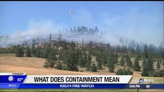 Working 4 You: Fire control v. containment