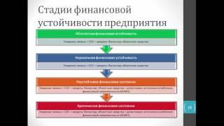 видео коэффициент финансовой неустойчивости