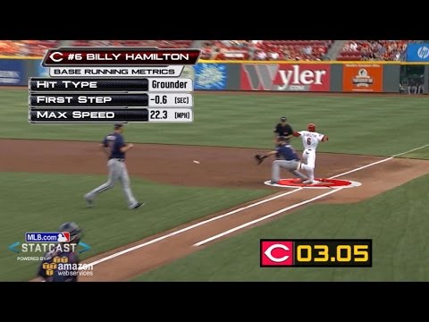 Statcast: Speed Thrills In The First Half Of 2015