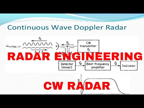 Continuous wave radar explanation. 4